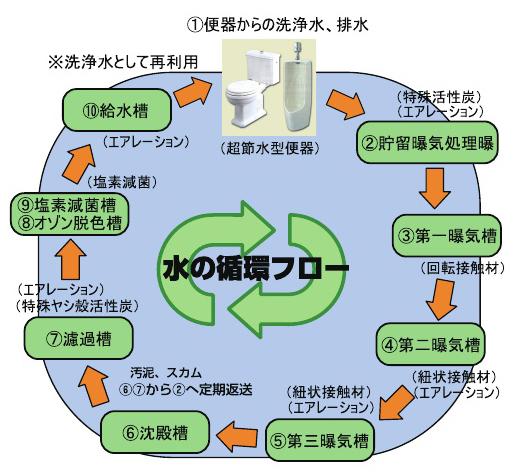 kotei_image01